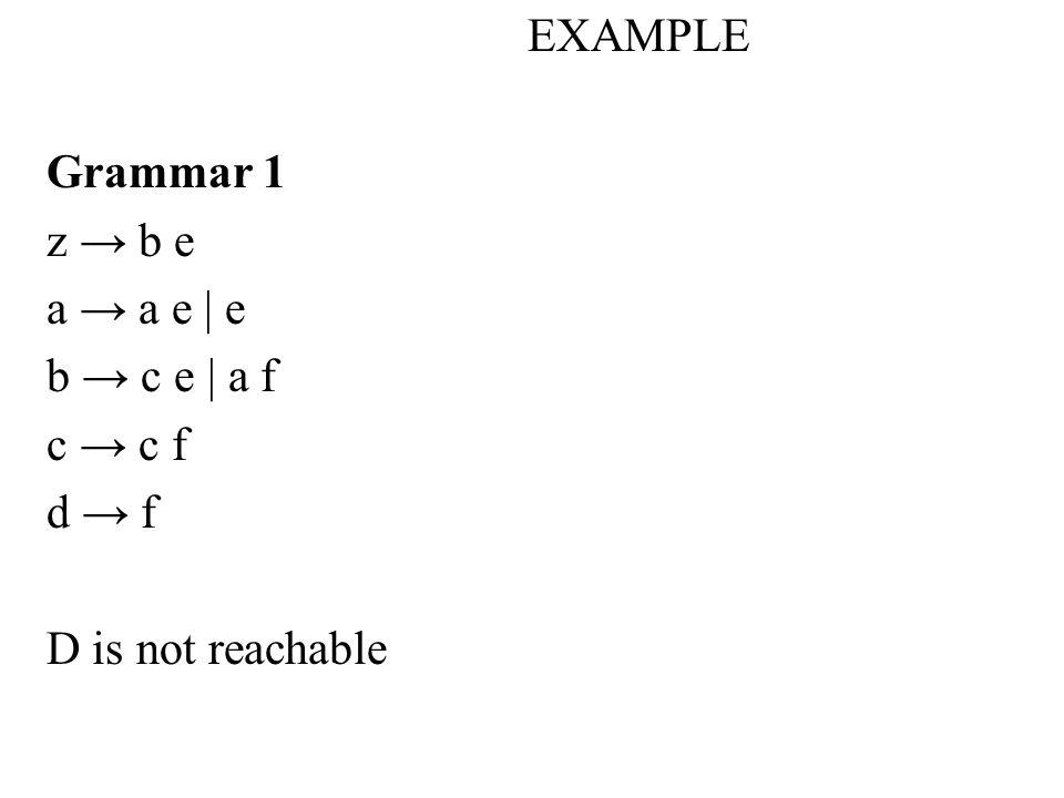 EXAMPLE Grammar 1 z → b e a → a e | e b → c e | a f c → c f d → f D is not reachable f √ f c √ c d is not reachable