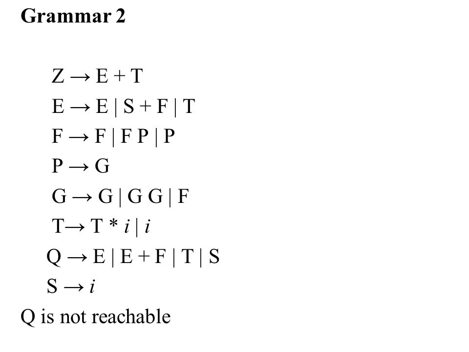 Grammar 2 Z → E + T E → E | S + F | T F → F | F P | P P → G G → G | G G | F T→ T * i | i Q → E | E + F | T | S S → i Q is not reachable Q is not reachable