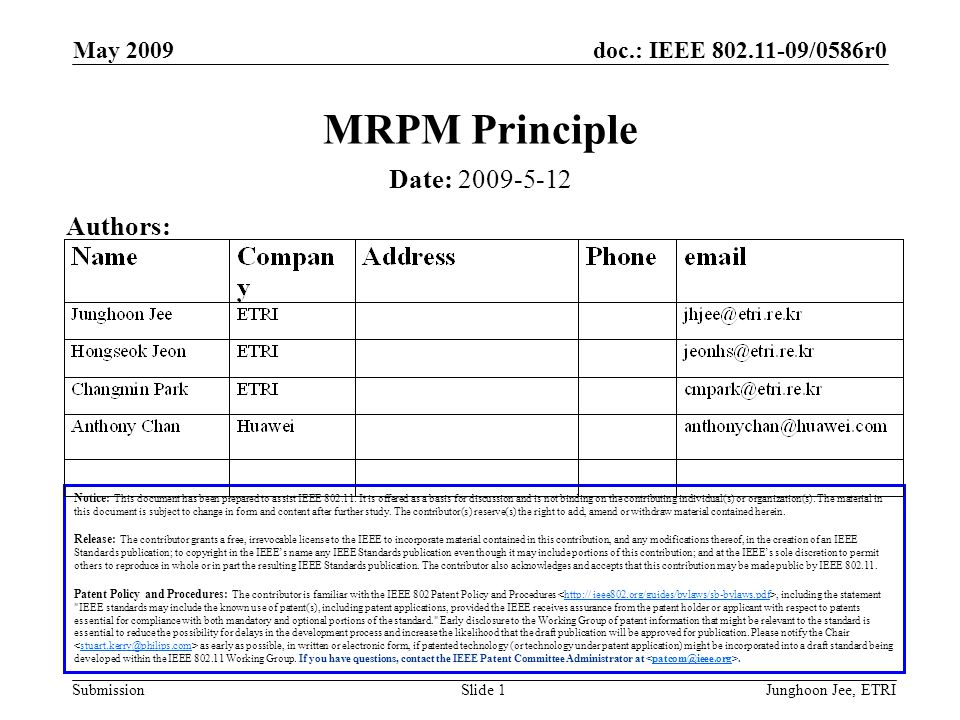 doc.: IEEE 802.11-09/0586r0 Submission May 2009 Junghoon Jee, ETRISlide 1 MRPM Principle Notice: This document has been prepared to assist IEEE 802.11.