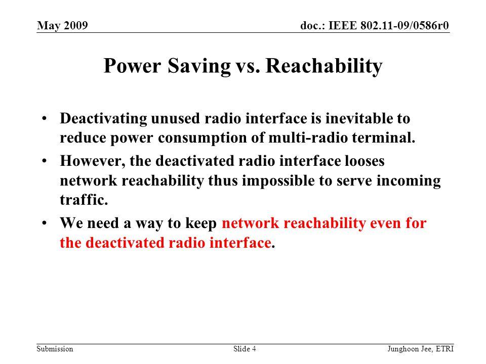 doc.: IEEE 802.11-09/0586r0 Submission May 2009 Junghoon Jee, ETRISlide 4 Power Saving vs. Reachability Deactivating unused radio interface is inevita