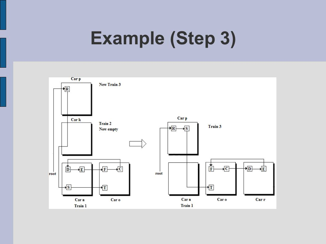 Example (Step 3)‏