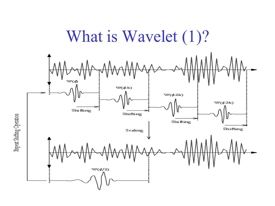 WaveCluster (1998) How to apply wavelet transform to find clusters – Summaries the data by imposing a multidimensional grid structure onto data space –These multidimensional spatial data objects are represented in a n-dimensional feature space –Apply wavelet transform on feature space to find the dense regions in the feature space –Apply wavelet transform multiple times -> results in clusters at different scales from fine to coarse