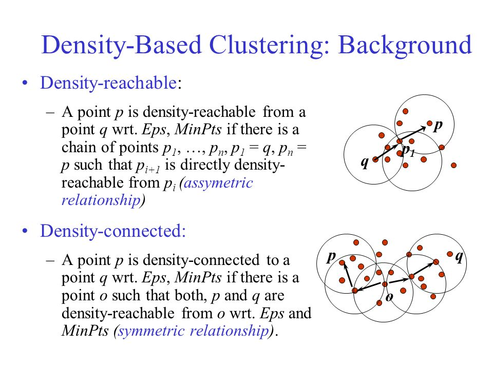 DBSCAN: Density Based Spatial Clustering of Applications with Noise Density-based cluster: A maximal set of density-connected points; points not contained in the cluster are considered to be noise Discovers clusters of arbitrary shape in spatial databases with noise The user selects certain parameters Core Border Outlier Eps = 1cm MinPts = 5
