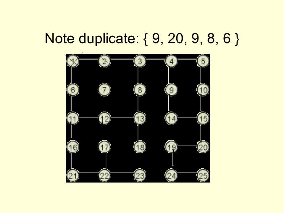 Note duplicate: { 9, 20, 9, 8, 6 }