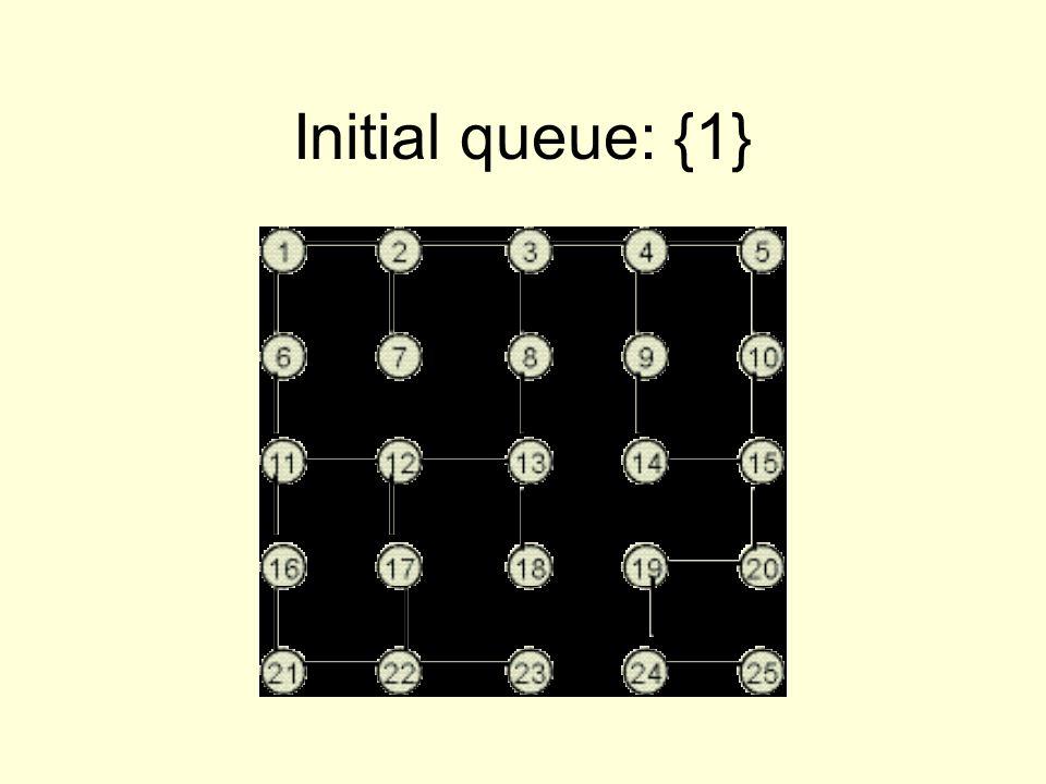 Initial queue: {1}