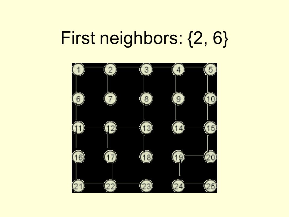 First neighbors: {2, 6}