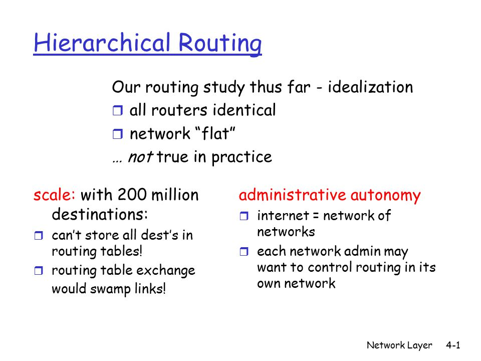 Network Layer4-1 Hierarchical Routing scale: with 200 million destinations: r can't store all dest's in routing tables! r routing table exchange would