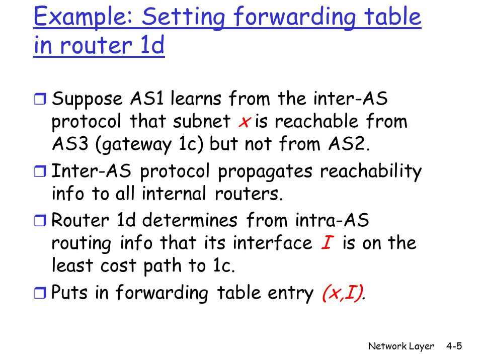 Network Layer4-6 Learn from inter-AS protocol that subnet x is reachable via multiple gateways Use routing info from intra-AS protocol to determine costs of least-cost paths to each of the gateways Hot potato routing: Choose the gateway that has the smallest least cost Determine from forwarding table the interface I that leads to least-cost gateway.