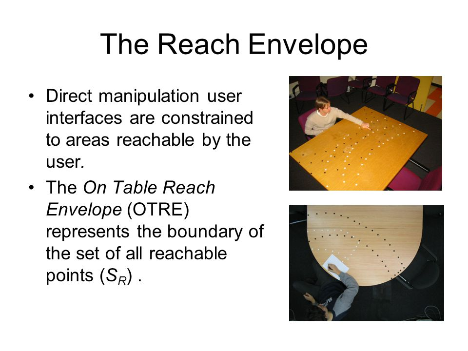 The Reach Envelope Direct manipulation user interfaces are constrained to areas reachable by the user.
