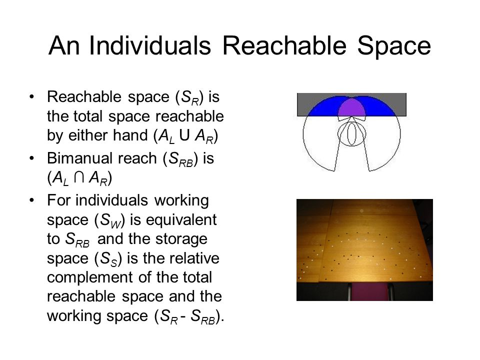 An Individuals Reachable Space Reachable space (S R ) is the total space reachable by either hand (A L U A R ) Bimanual reach (S RB ) is (A L ∩ A R ) For individuals working space (S W ) is equivalent to S RB and the storage space (S S ) is the relative complement of the total reachable space and the working space (S R - S RB ).