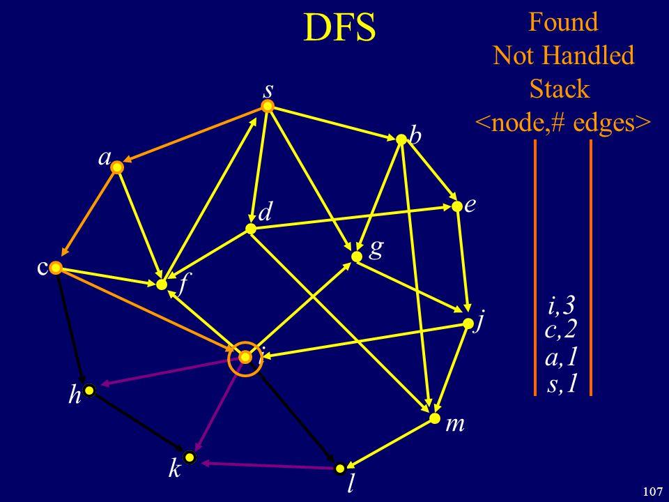 107 DFS s a c h k f i l m j e b g d s,1 Found Not Handled Stack a,1 c,2 i,3