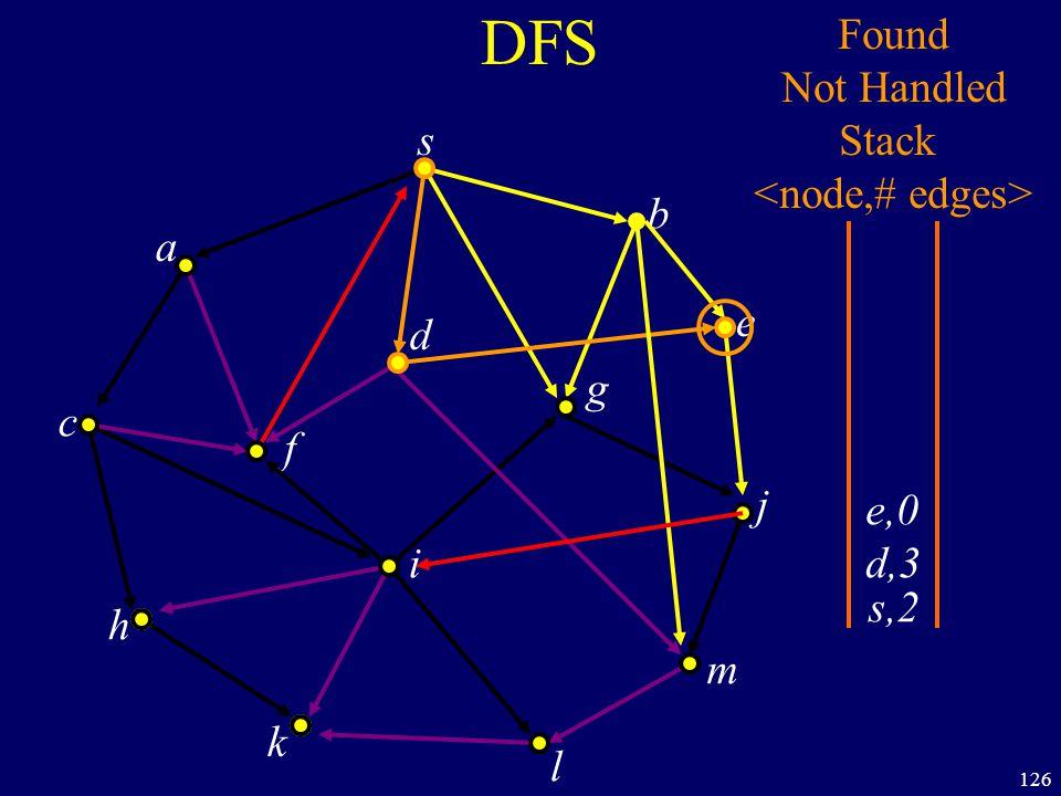 126 DFS s a c h k f i l m j e b g d s,2 Found Not Handled Stack d,3 e,0