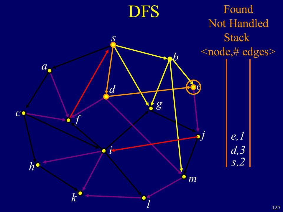 127 DFS s a c h k f i l m j e b g d s,2 Found Not Handled Stack d,3 e,1