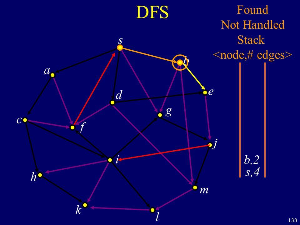 133 DFS s a c h k f i l m j e b g d s,4 Found Not Handled Stack b,2
