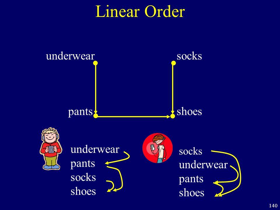 140 Linear Order underwear pants socks shoes underwear pants socks shoes socks underwear pants shoes