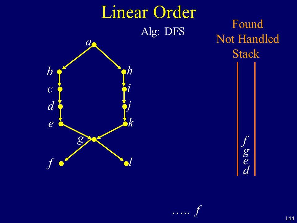 144 Linear Order a b h c i d j e k f g Found Not Handled Stack Alg: DFS d e g f l ….. f