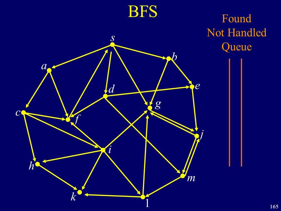 165 BFS s a c h k f i l m j e b g d Found Not Handled Queue
