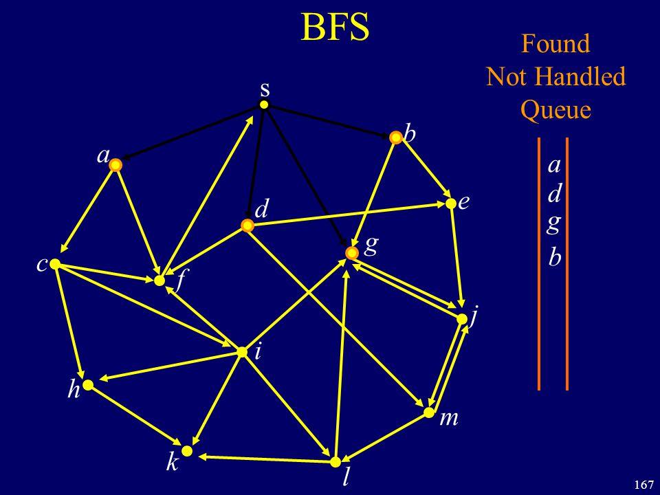 167 BFS s a c h k f i l m j e b g d Found Not Handled Queue a b g d