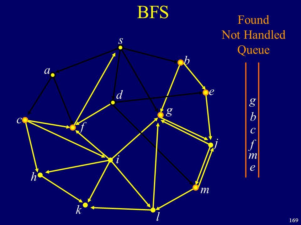 169 BFS s a c h k f i l m j e b g d Found Not Handled Queue b g c f m e