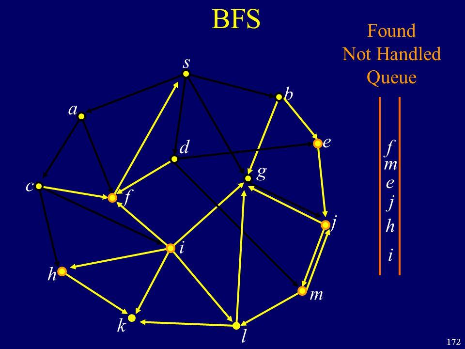 172 BFS s a c h k f i l m j e b g d Found Not Handled Queue f m e j h i