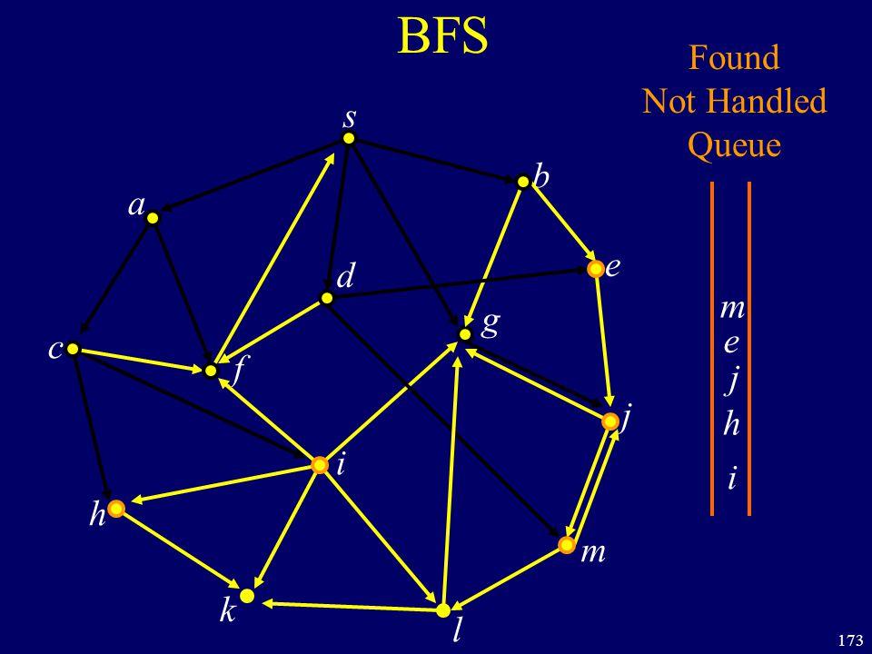 173 BFS s a c h k f i l m j e b g d Found Not Handled Queue m e j h i