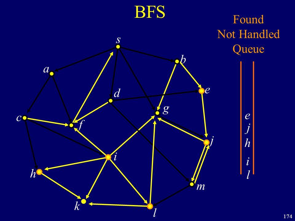 174 BFS s a c h k f i l m j e b g d Found Not Handled Queue e j h i l