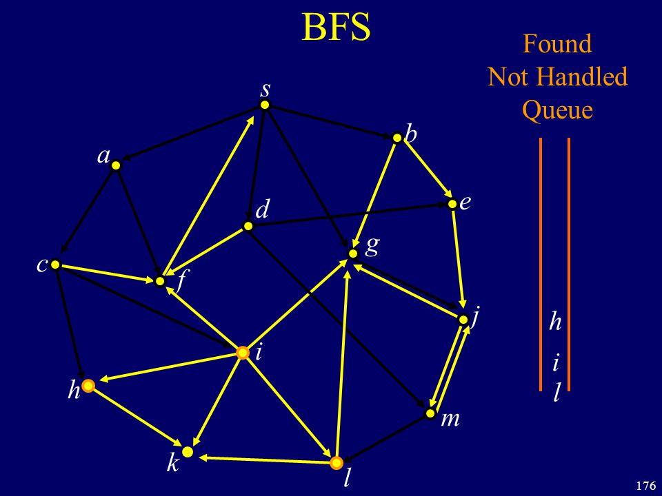 176 BFS s a c h k f i l m j e b g d Found Not Handled Queue h i l