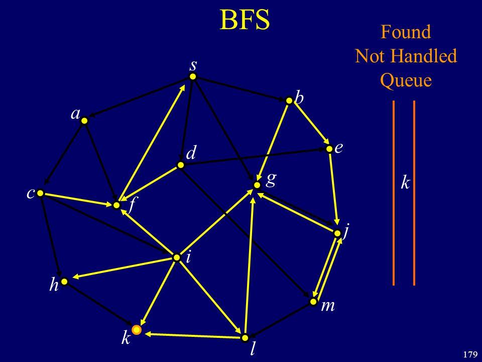 179 BFS s a c h k f i l m j e b g d Found Not Handled Queue k