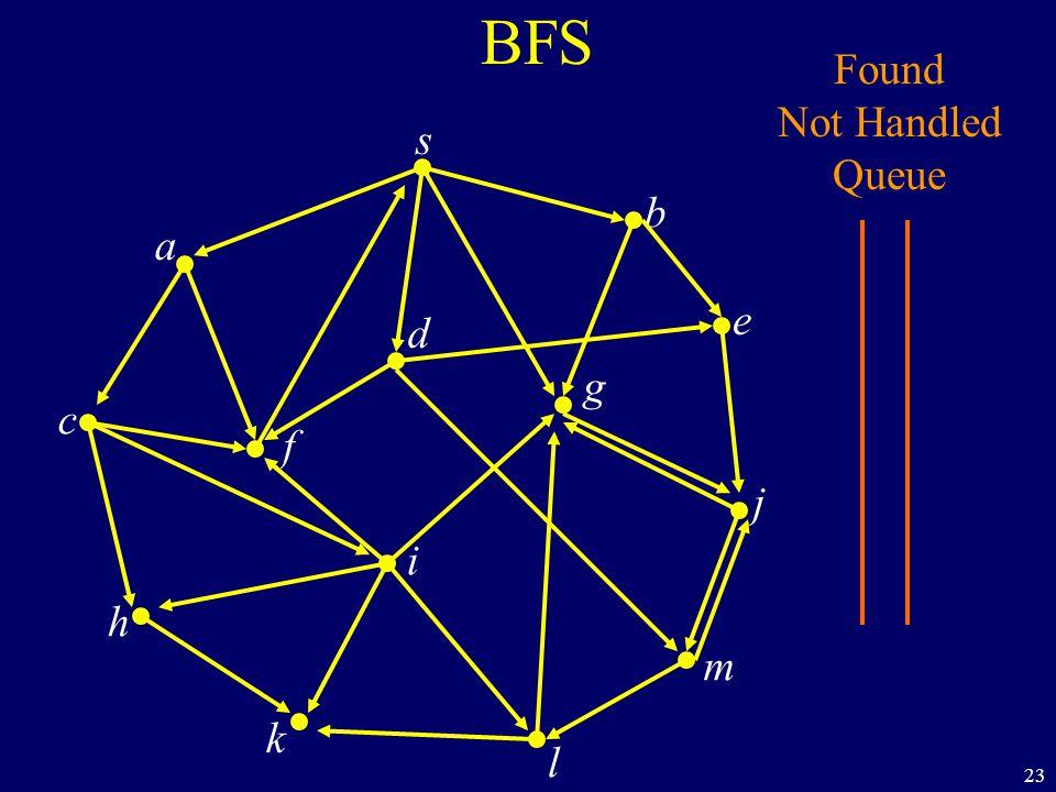 23 BFS s a c h k f i l m j e b g d Found Not Handled Queue