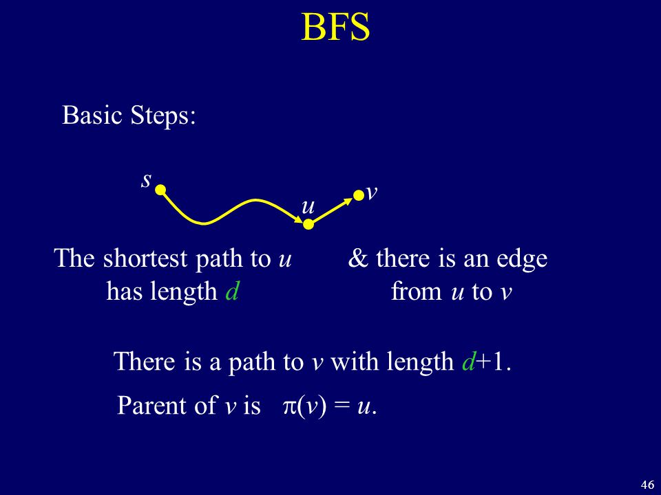 46 Basic Steps: s u The shortest path to u has length d v & there is an edge from u to v There is a path to v with length d+1.