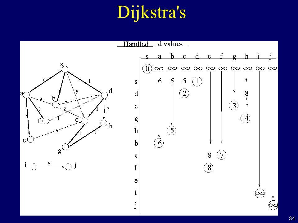 84 Dijkstra s