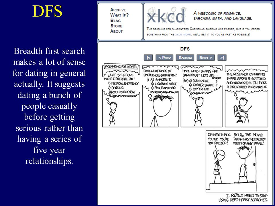87 DFS Breadth first search makes a lot of sense for dating in general actually.