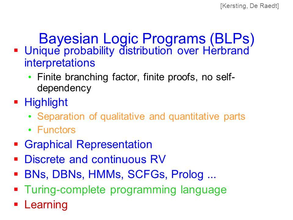Bayesian Logic Programs (BLPs)  Unique probability distribution over Herbrand interpretations Finite branching factor, finite proofs, no self- depend