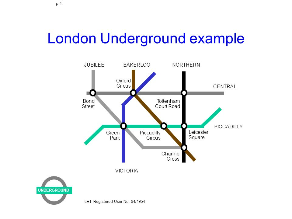 London Underground example p.4 LRT Registered User No. 94/1954 Bond Street Green Park Oxford Circus Piccadilly Circus Charing Cross Leicester Square T