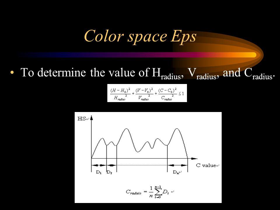 Color space Eps To determine the value of H radius, V radius, and C radius.