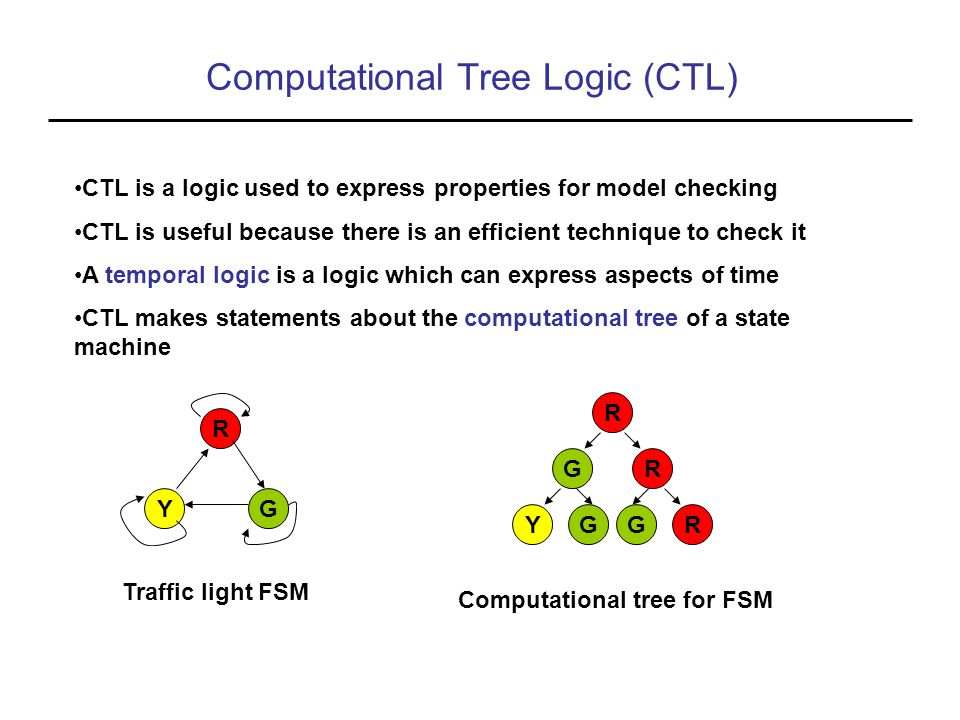 Computational Tree Logic (CTL) CTL is a logic used to express properties for model checking CTL is useful because there is an efficient technique to check it A temporal logic is a logic which can express aspects of time CTL makes statements about the computational tree of a state machine Traffic light FSM Computational tree for FSM R GY R G Y R RGG