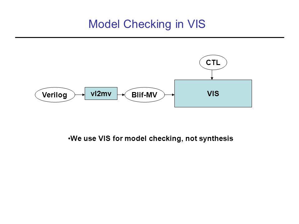 Model Checking in VIS VerilogBlif-MV CTL vl2mv VIS We use VIS for model checking, not synthesis