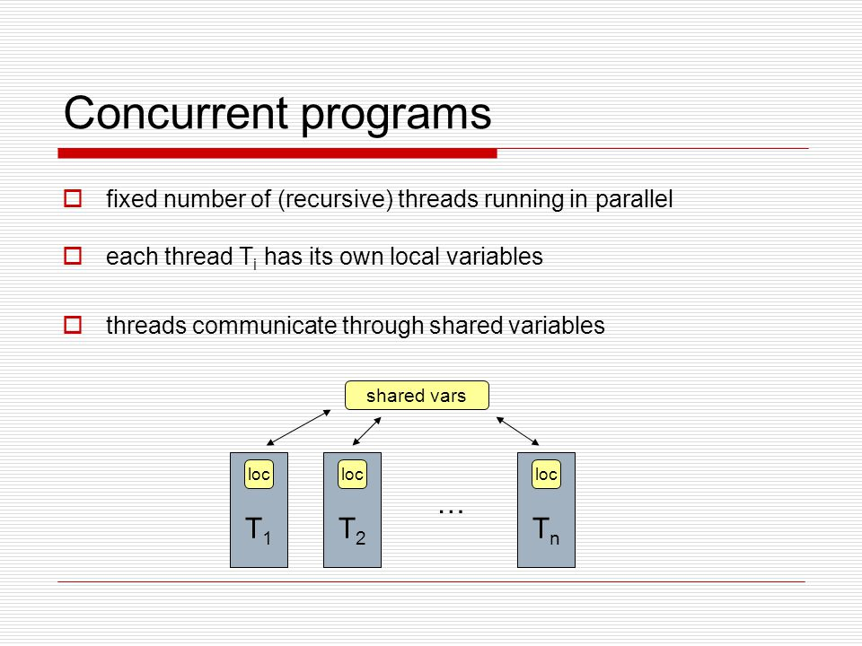 Concurrent programs  fixed number of (recursive) threads running in parallel  each thread T i has its own local variables  threads communicate through shared variables T1T1 T2T2 TnTn shared vars … loc