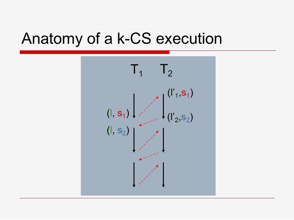 Anatomy of a k-CS execution (l, s 1 ) (l, s 2 ) (l' 1,s 1 ) (l' 2,s 2 ) T1T1 T2T2