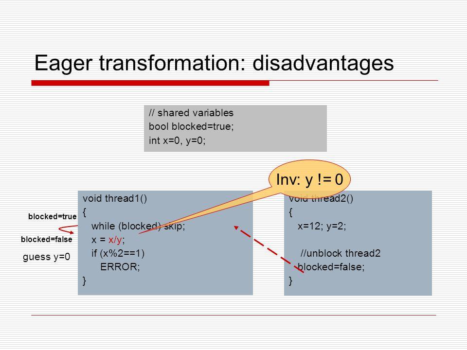Eager transformation: disadvantages void thread1() { while (blocked) skip; x = x/y; if (x%2==1) ERROR; } void thread2() { x=12; y=2; //unblock thread2 blocked=false; } // shared variables bool blocked=true; int x=0, y=0; Inv: y != 0 blocked=true blocked=false guess y=0
