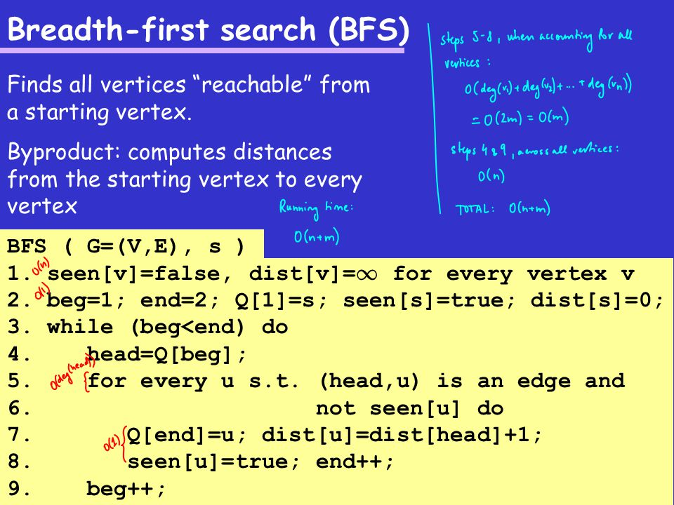 BFS ( G=(V,E), s ) 1. seen[v]=false, dist[v]= 1 for every vertex v 2.