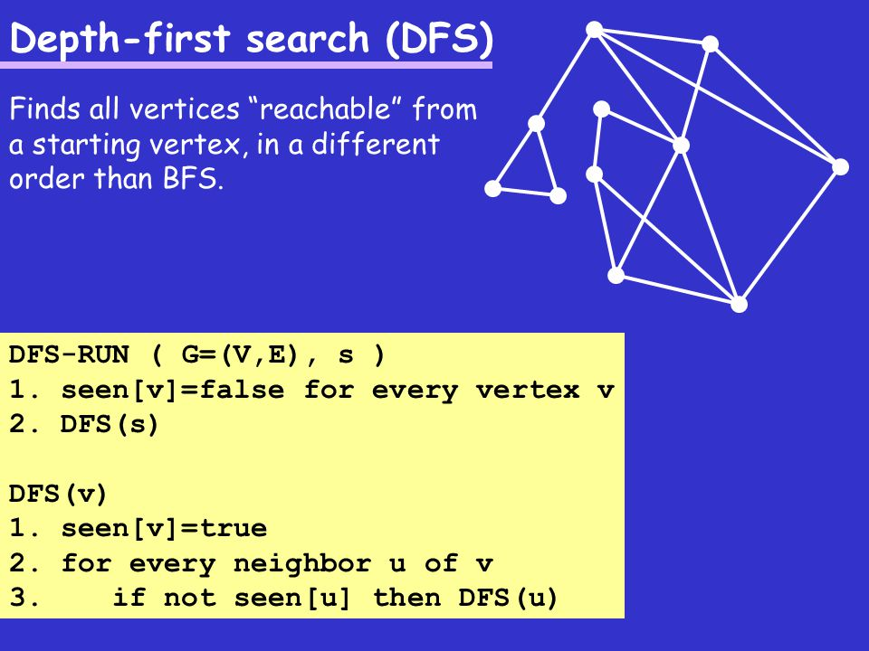 DFS-RUN ( G=(V,E), s ) 1. seen[v]=false for every vertex v 2.