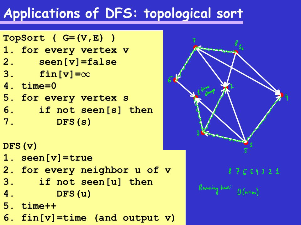 TopSort ( G=(V,E) ) 1. for every vertex v 2. seen[v]=false 3.