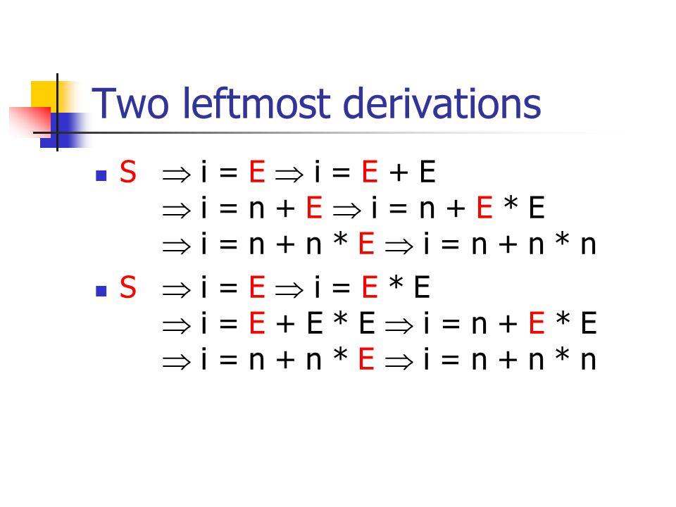 Two leftmost derivations S  i = E  i = E + E  i = n + E  i = n + E * E  i = n + n * E  i = n + n * n S  i = E  i = E * E  i = E + E * E  i = n + E * E  i = n + n * E  i = n + n * n
