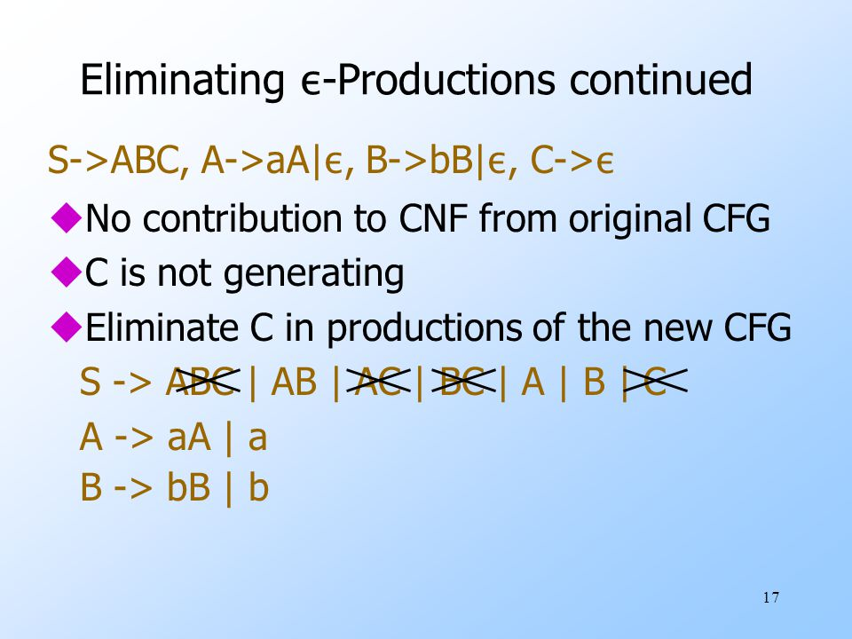 17 Eliminating ε -Productions continued S->ABC, A->aA| ε, B->bB| ε, C-> ε uNo contribution to CNF from original CFG uC is not generating uEliminate C in productions of the new CFG S -> ABC | AB | AC | BC | A | B | C A -> aA | a B -> bB | b