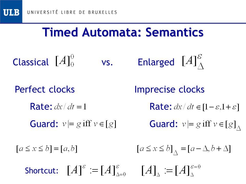 Timed Automata: Semantics Classical Perfect clocks Rate: Guard: Imprecise clocks Rate: Guard: Enlargedvs. Shortcut: