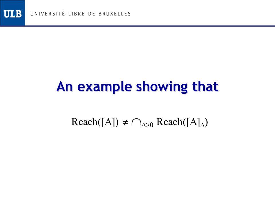 An example showing that Reach([A])    >0 Reach([A]  )
