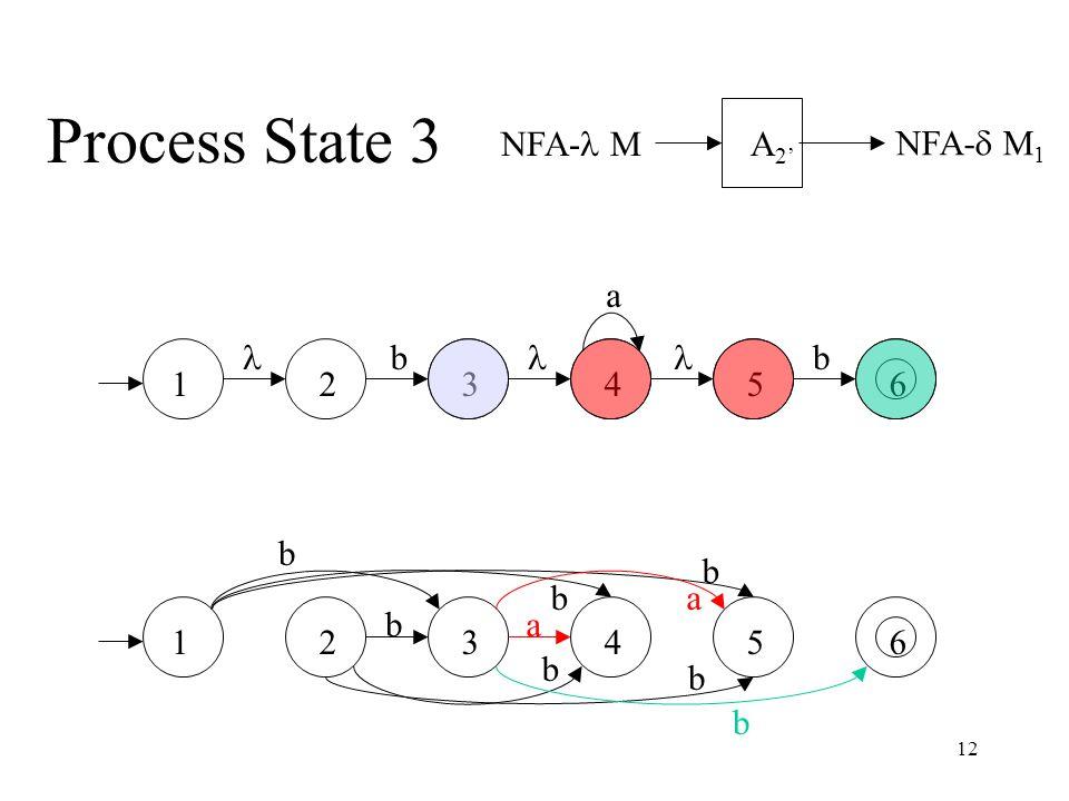 12 Process State 3 NFA- M NFA-  M 1 A 2' a bb 234561 234561 b b b b b b a a b