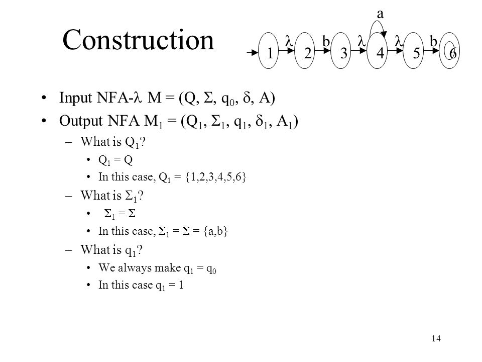14 Construction Input NFA- M = (Q, , q 0, , A) Output NFA M 1 = (Q 1,  1, q 1,  1, A 1 ) –What is Q 1 ? Q 1 = Q In this case, Q 1 = {1,2,3,4,5,6}