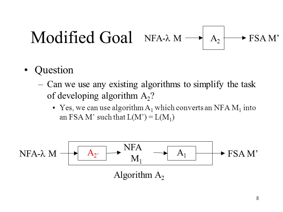 8 Modified Goal Question –Can we use any existing algorithms to simplify the task of developing algorithm A 2 ? Yes, we can use algorithm A 1 which co